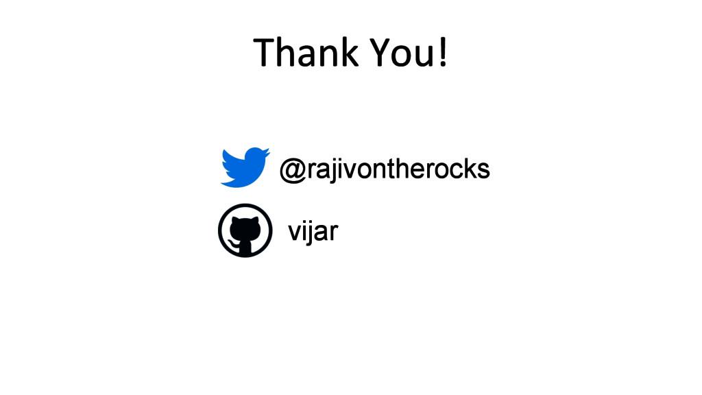 Thank You!  @rajivontherocks vijar