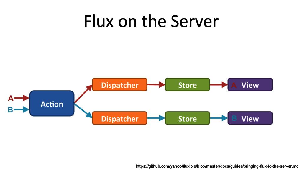 Flux on the Server  https://github....
