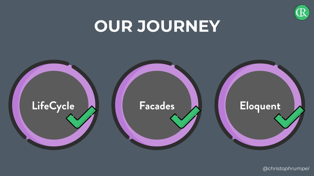 @christophrumpel OUR JOURNEY LifeCycle Facades ...