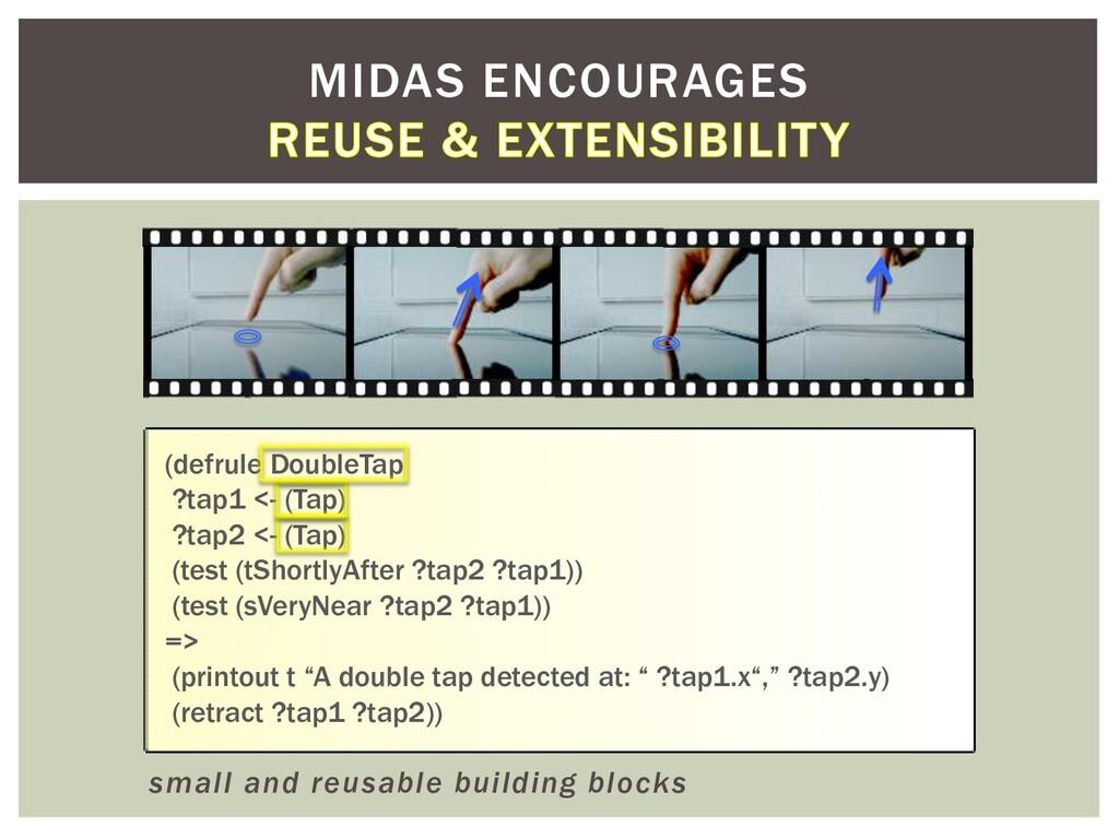 MIDAS ENCOURAGES (defrule DoubleTap ?tap1 <- (T...