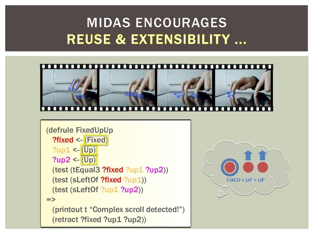 MIDAS ENCOURAGES (defrule FixedUpUp ?fixed <- (...