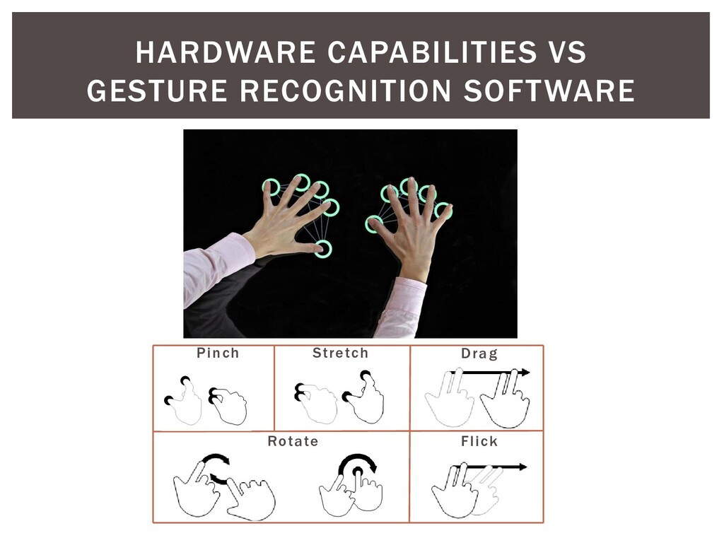 HARDWARE CAPABILITIES VS GESTURE RECOGNITION SO...