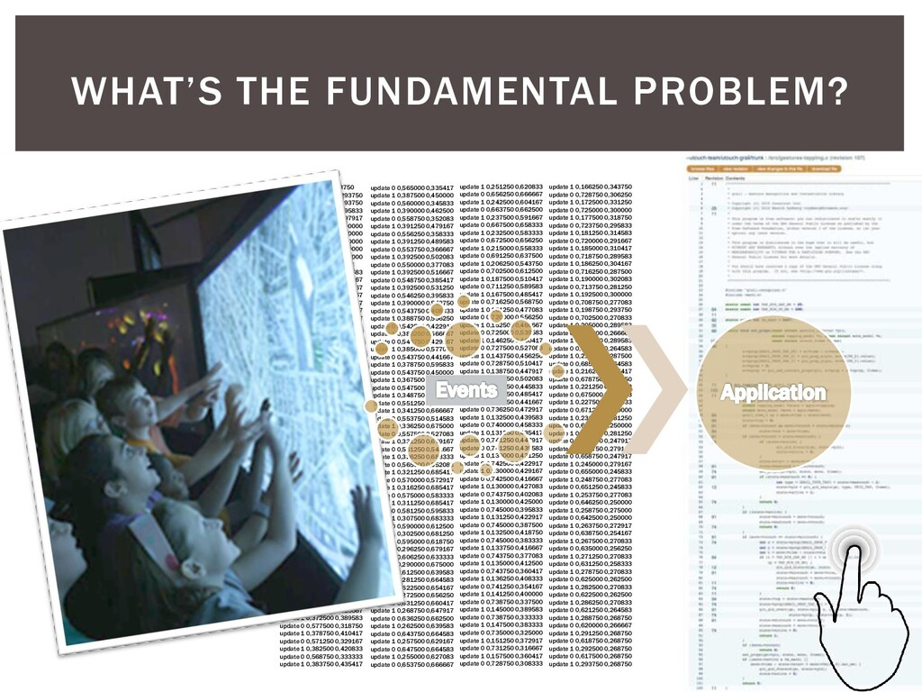 WHAT'S THE FUNDAMENTAL PROBLEM? update 0 0,5650...