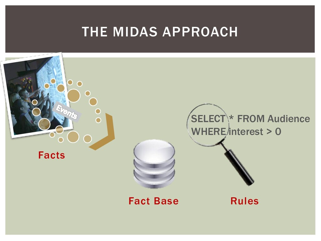 THE MIDAS APPROACH SELECT * FROM Audience WHERE...