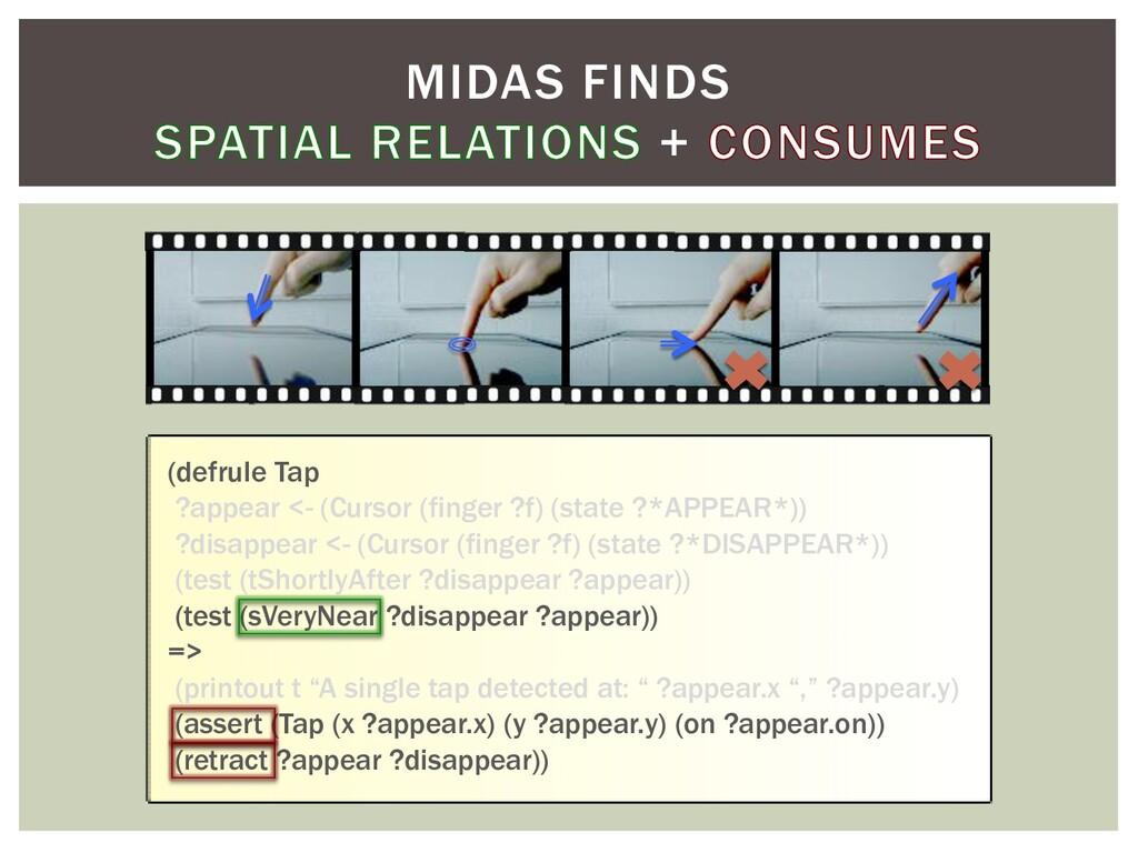 MIDAS FINDS + (defrule Tap ?appear <- (Cursor (...