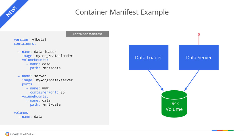 Container Manifest Example version: v1beta1 con...