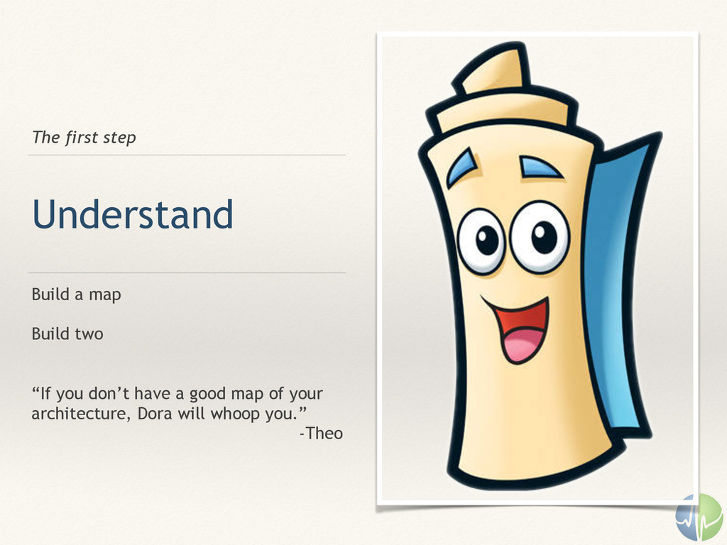 The first step Understand Build a map ! Build t...