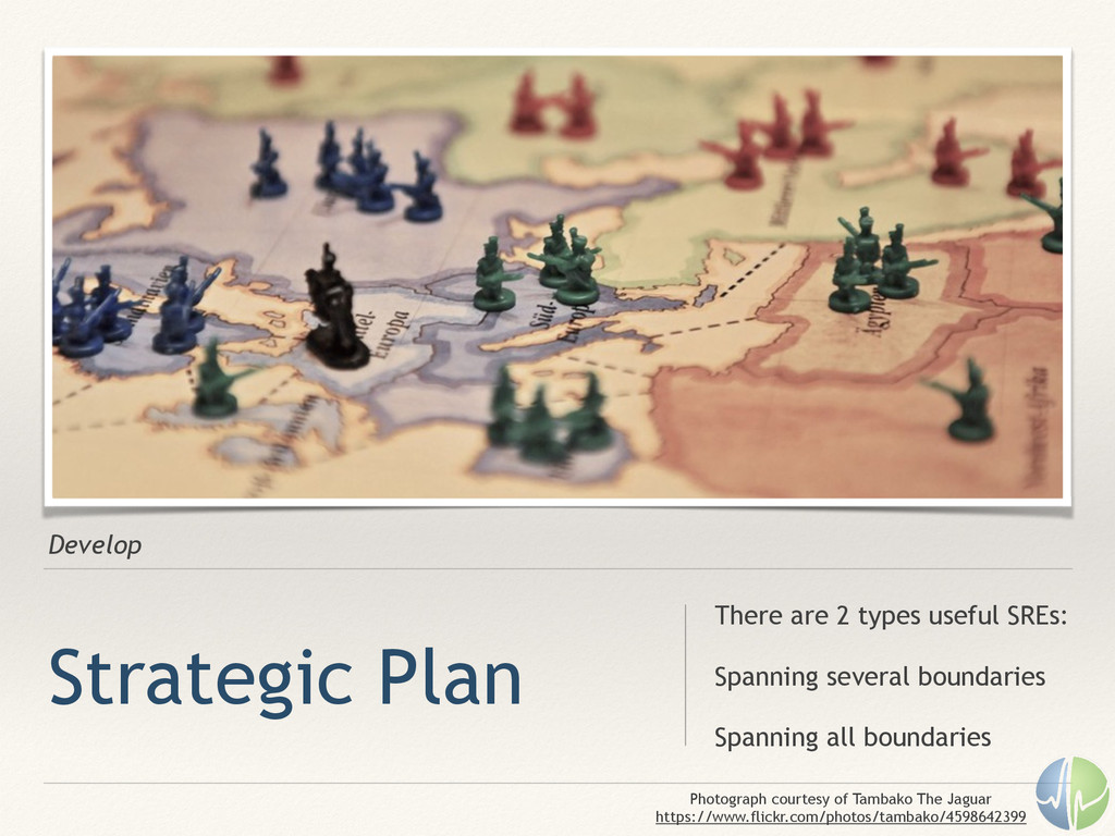 Develop Strategic Plan There are 2 types useful...