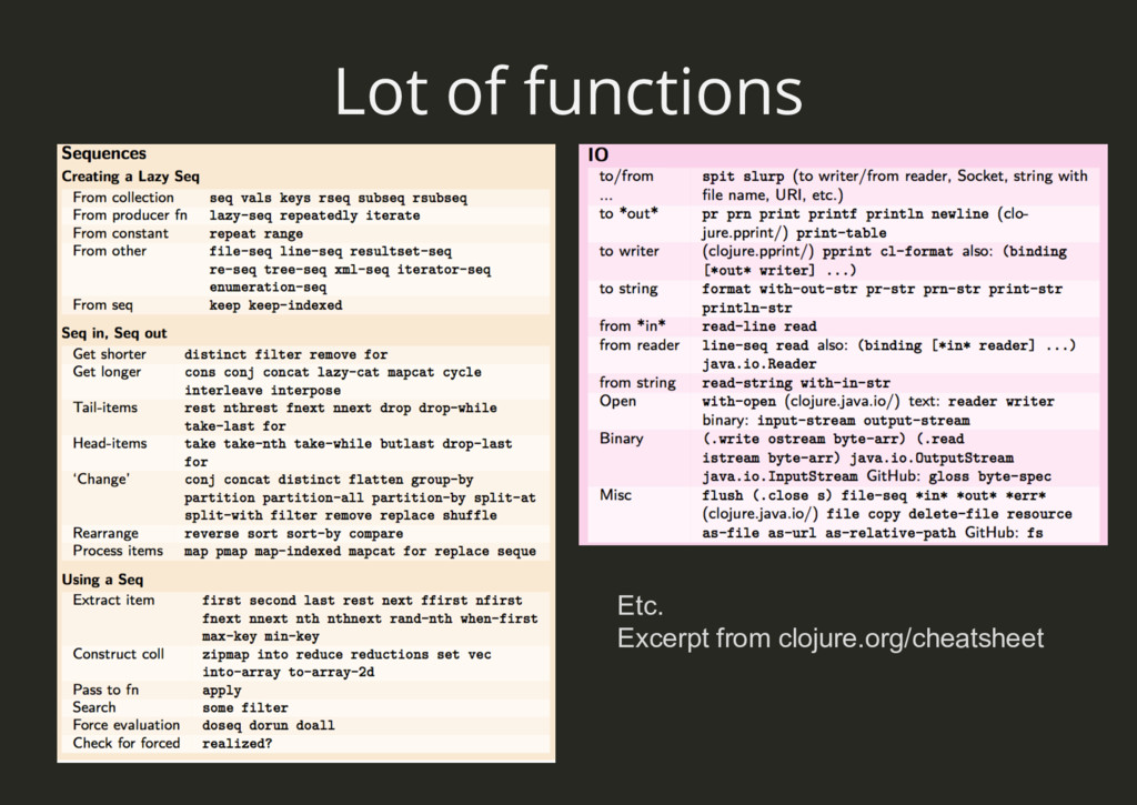 Lot of functions Etc. Excerpt from clojure.org/...