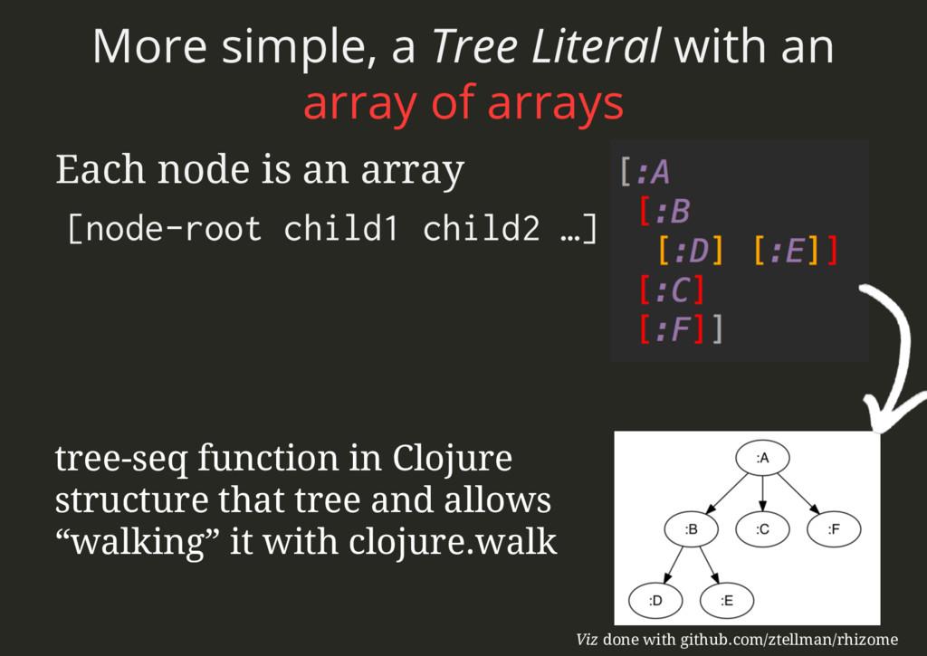 Each node is an array [node-root child1 child2 ...