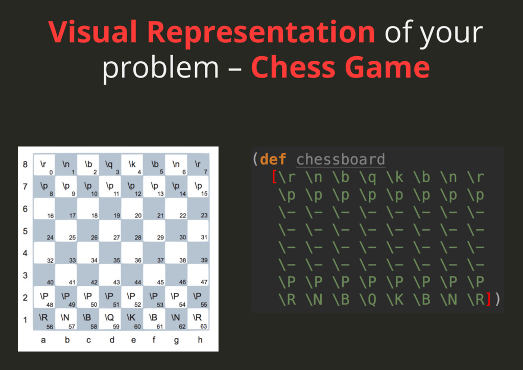 Visual Representation of your problem – Chess G...