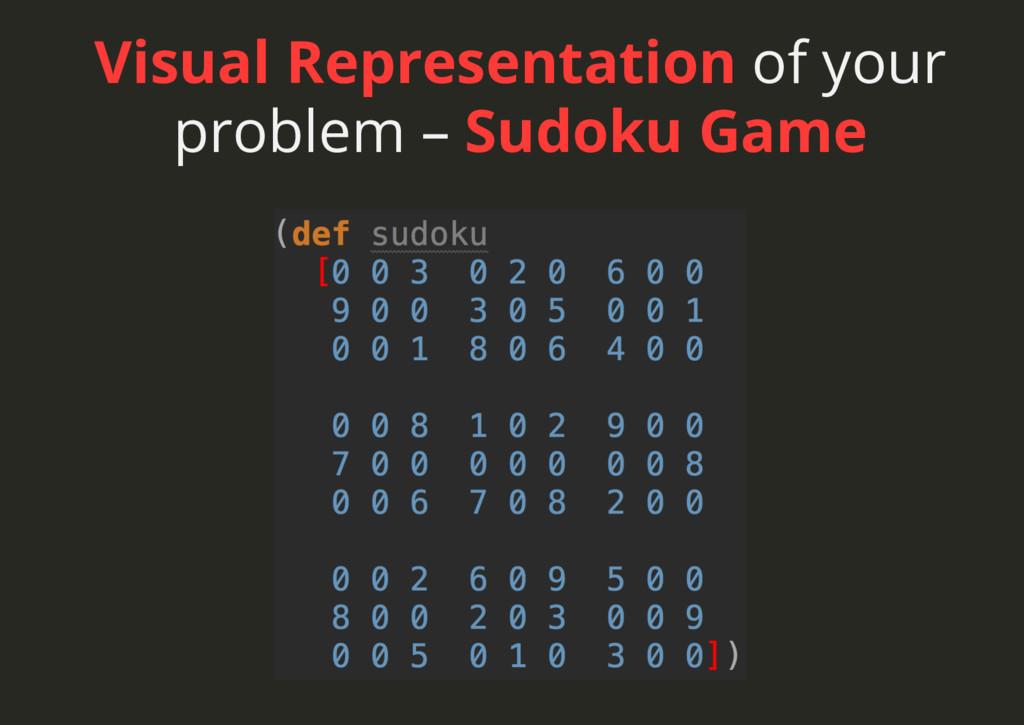 Visual Representation of your problem – Sudoku ...