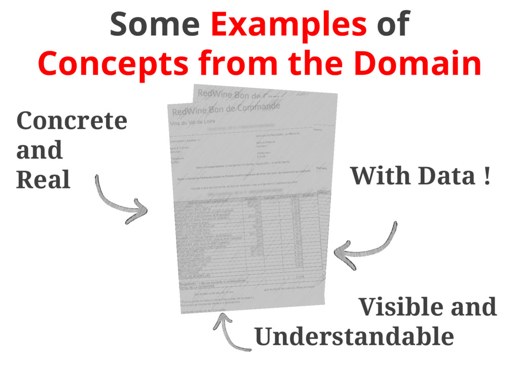 Some Examples of Concepts from the Domain Concr...