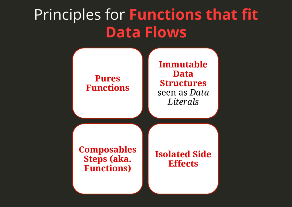 Principles for Functions that fit Data Flows Pur...