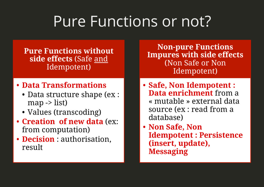 Pure Functions or not? Pure Functions without s...