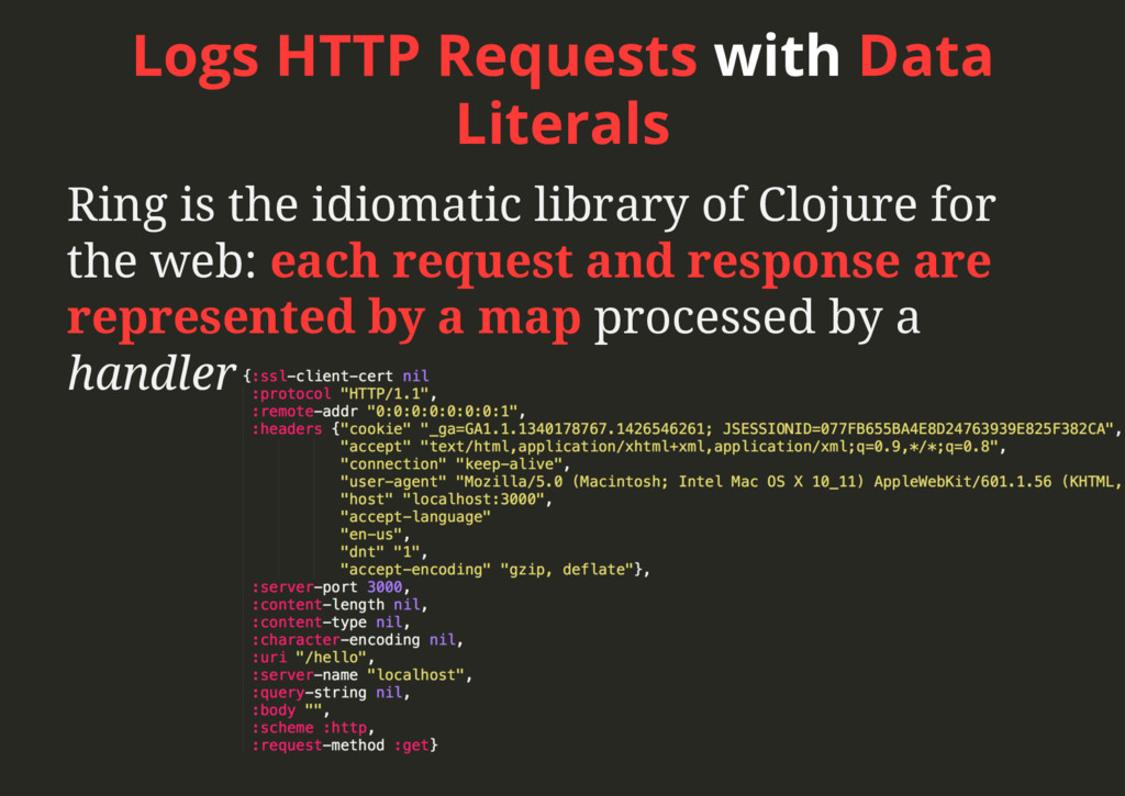 Logs HTTP Requests with Data Literals Ring is t...