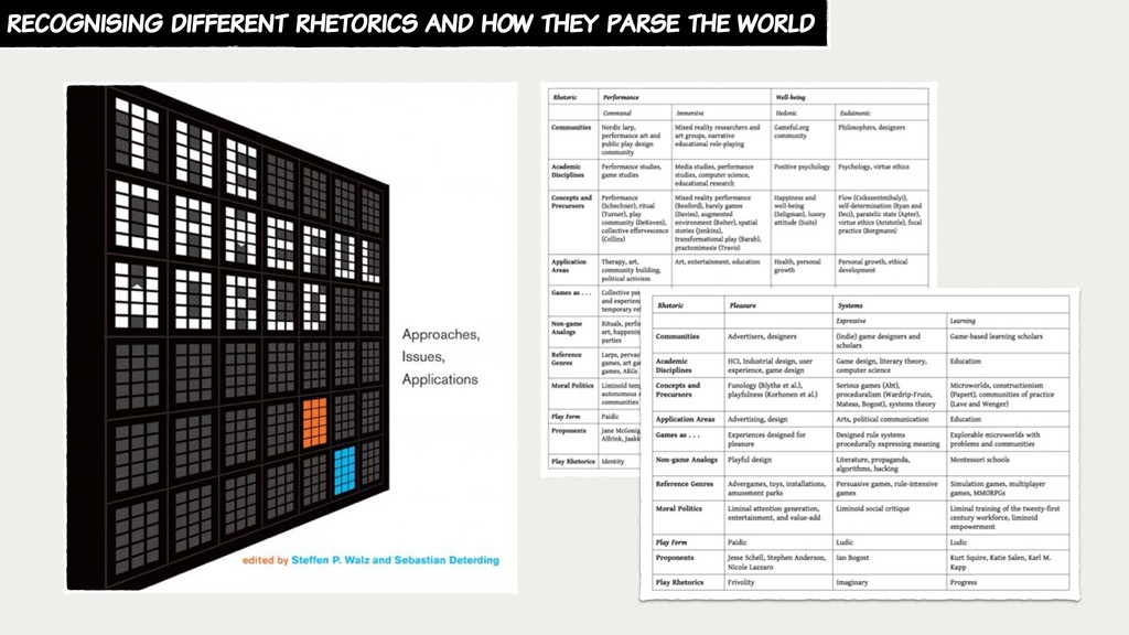 recognising different rhetorics and how they pa...