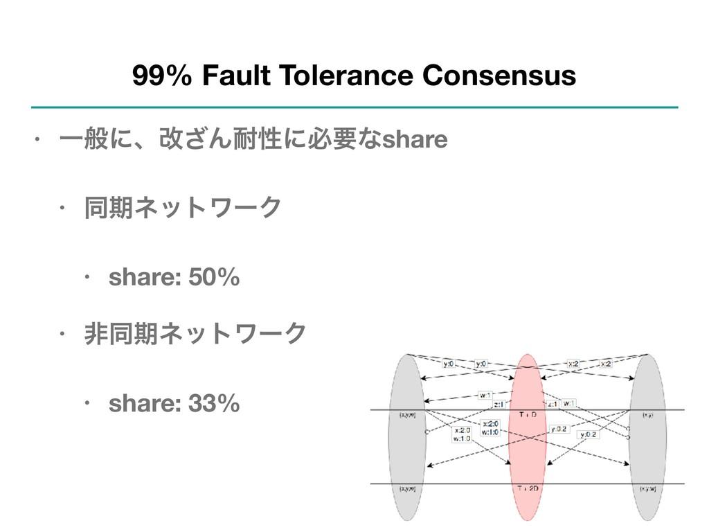 99% Fault Tolerance Consensus • Ұൠʹɺվ͟Μੑʹඞཁͳsh...