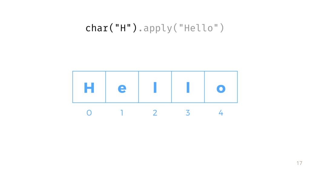 """17 H e l l o 0 1 2 3 4 char(""""H"""").apply(""""Hello"""")"""