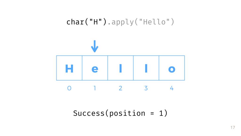 """17 H e l l o 0 1 2 3 4 char(""""H"""").apply(""""Hello"""")..."""