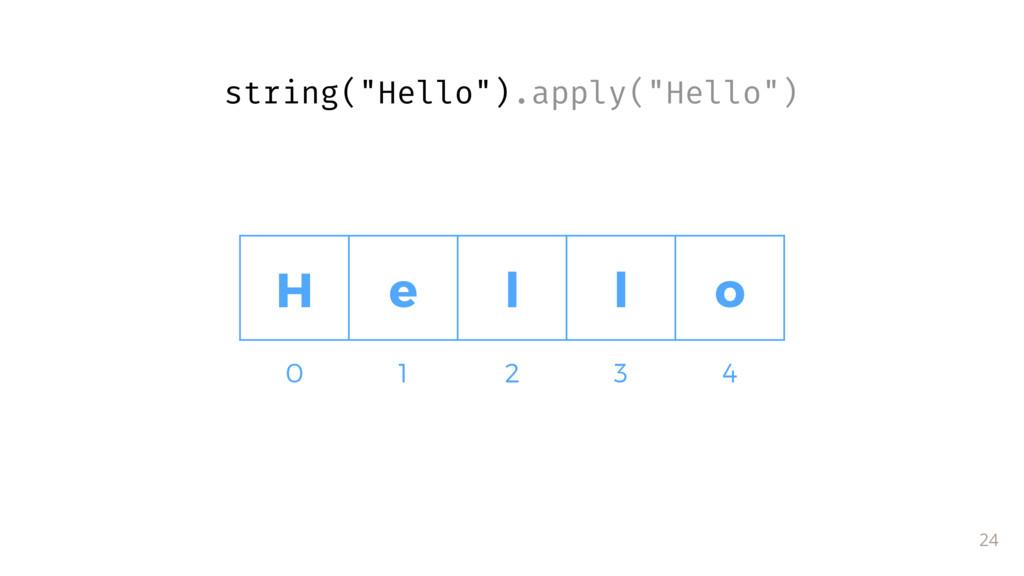 """H e l l o 24 0 1 2 3 4 string(""""Hello"""").apply(""""H..."""
