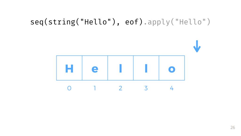 """H e l l o 26 0 1 2 3 4 seq(string(""""Hello""""), eof..."""