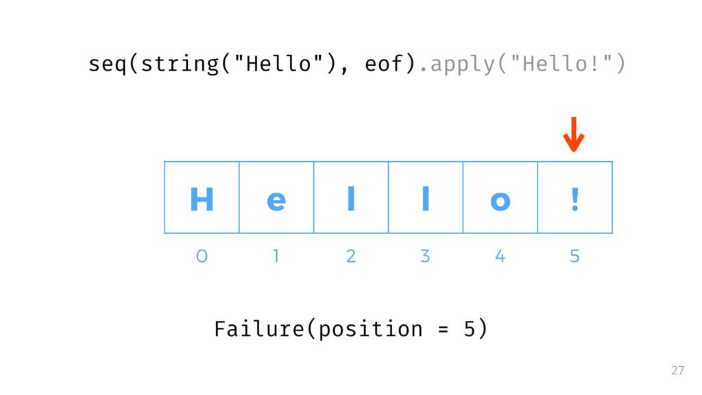 27 0 1 2 3 4 5 Failure(position = 5) H e l l o ...