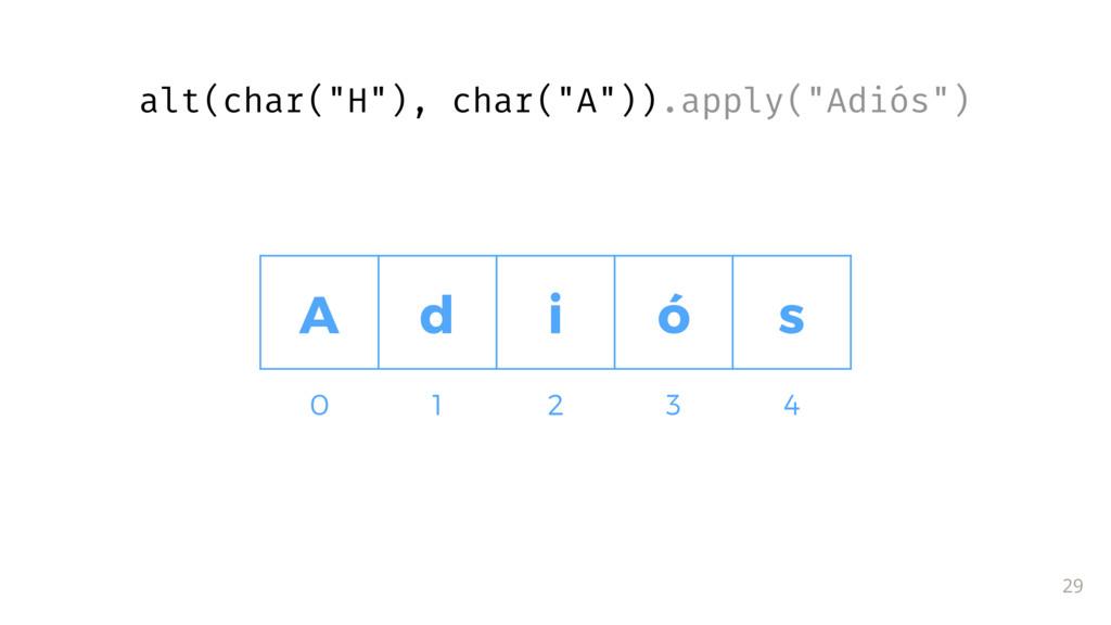 """A d i ó s 29 0 1 2 3 4 alt(char(""""H""""), char(""""A"""")..."""