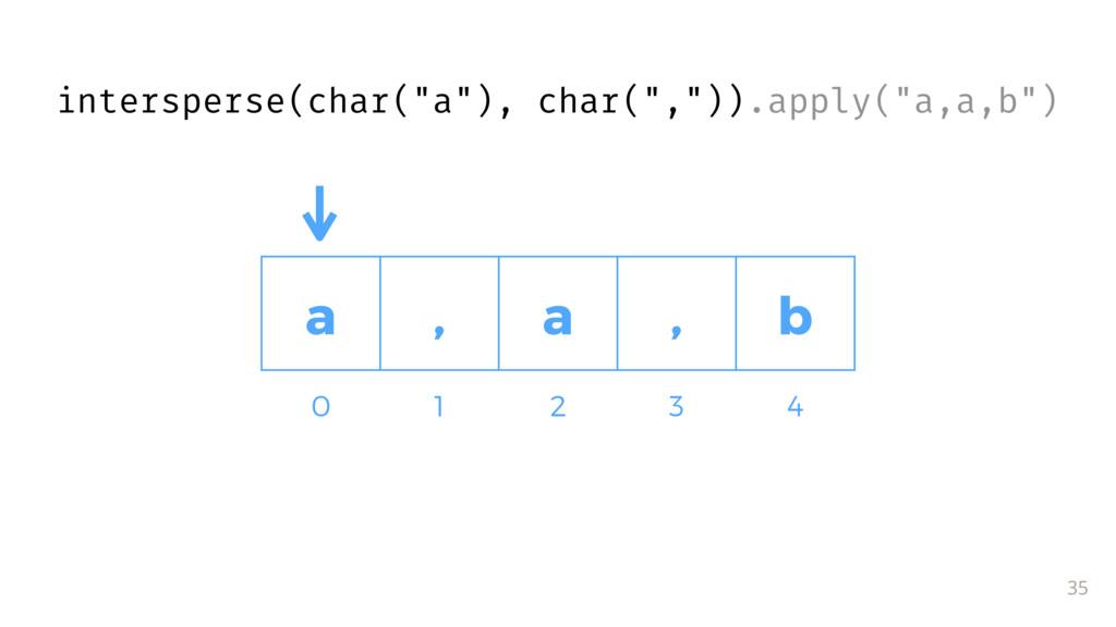 "a , a , b 35 0 1 2 3 4 intersperse(char(""a""), c..."