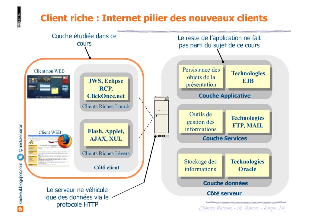 14 Clients Riches - M. Baron - Page keulkeul.bl...