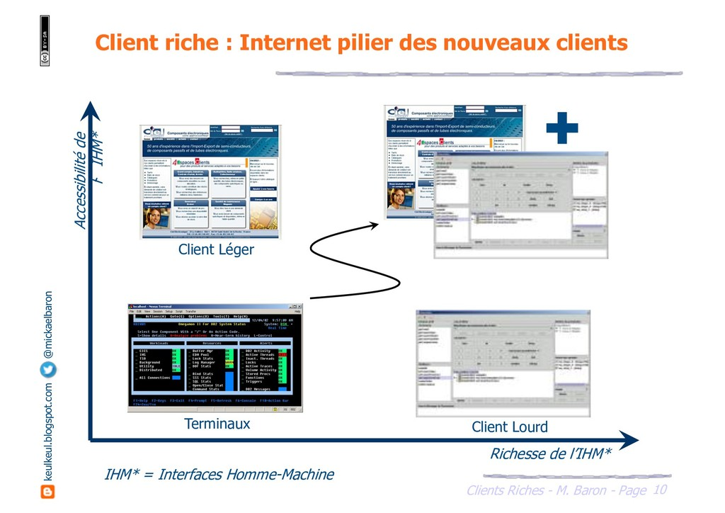 10 Clients Riches - M. Baron - Page keulkeul.bl...