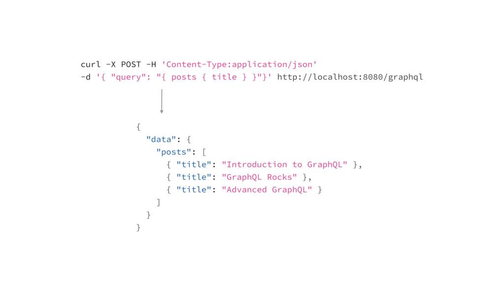 curl -X POST -H 'Content-Type:application/json'...
