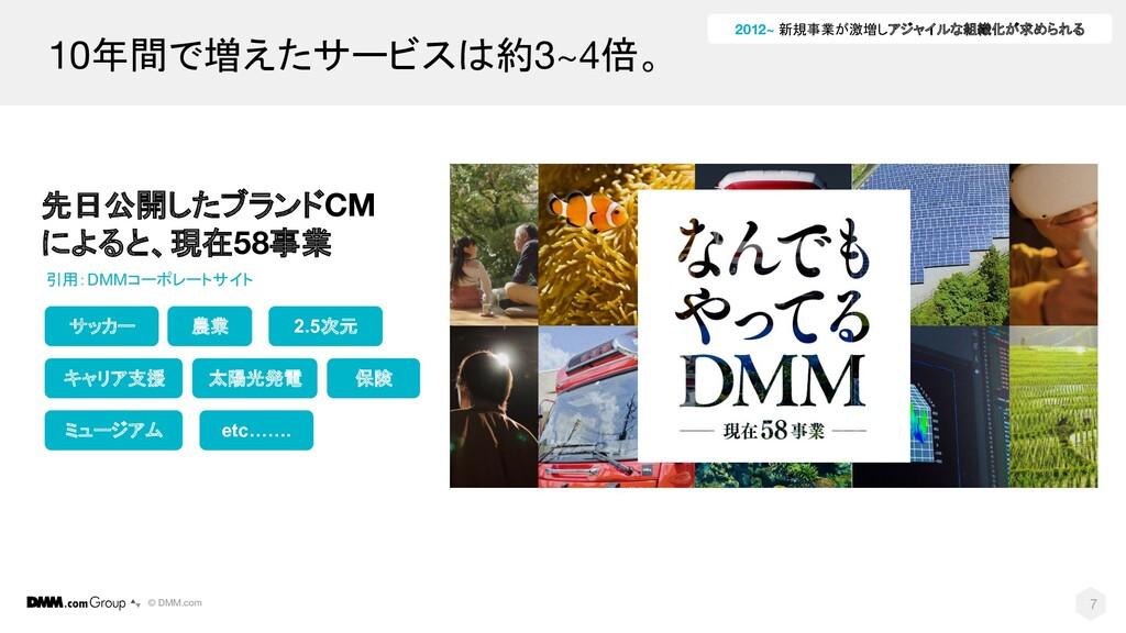 © DMM.com 10年間で増えたサービスは約3~4倍。 7 引用:DMMコーポレートサイト...