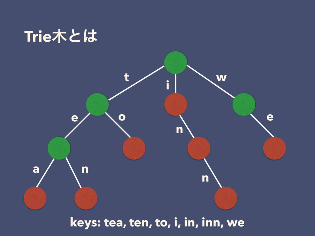 Trieͱ t e a n o i n n w e keys: tea, ten, to,...