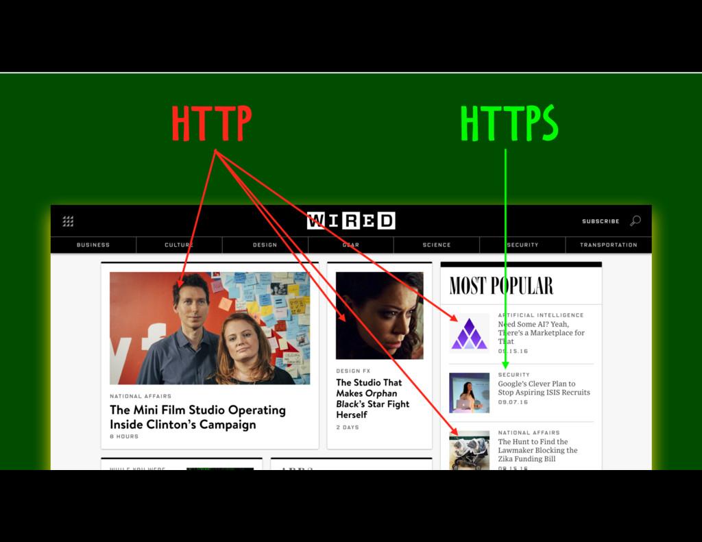 HTTP HTTPS