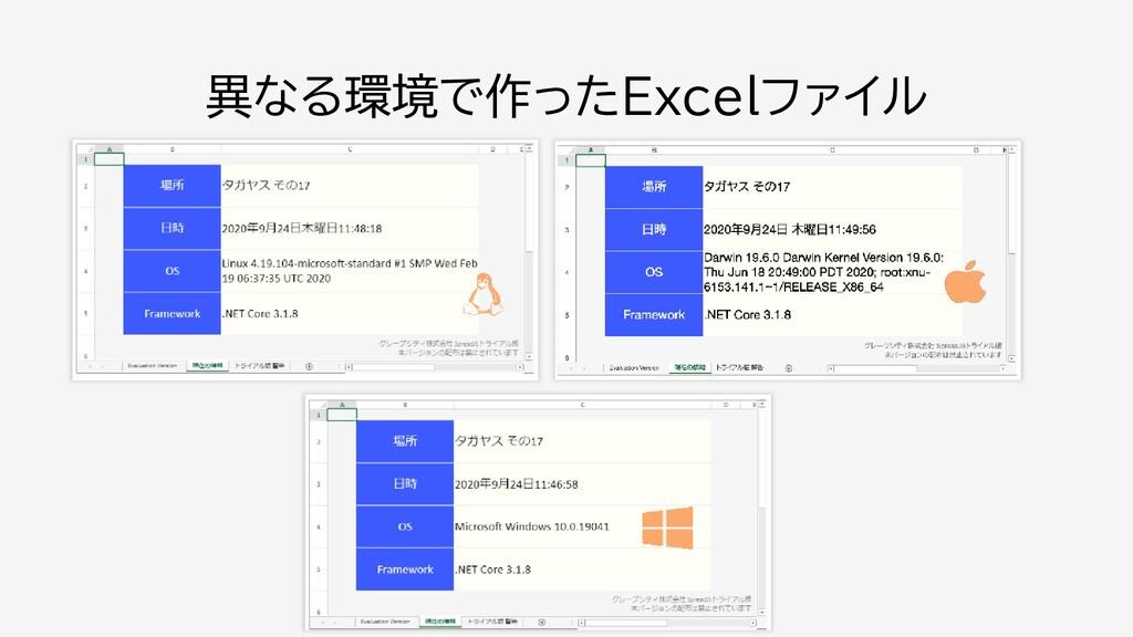 異なる環境で作ったExcelファイル