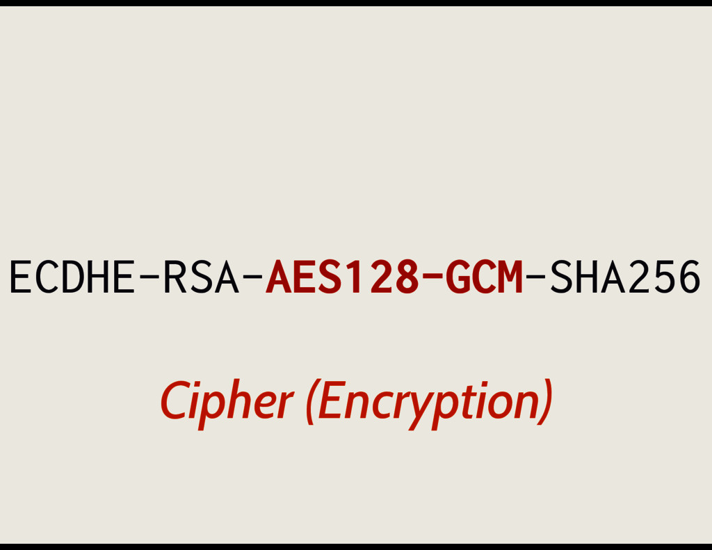 ECDHE-RSA-AES128-GCM-SHA256 Cipher (Encryption)