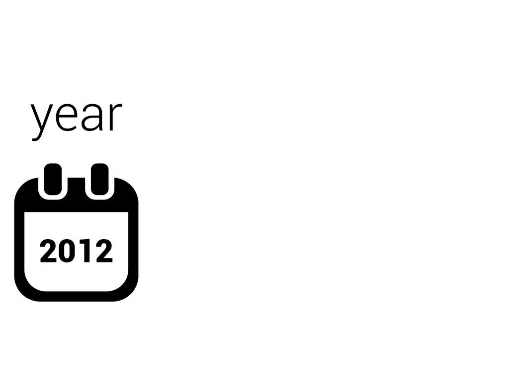 ! year 2012