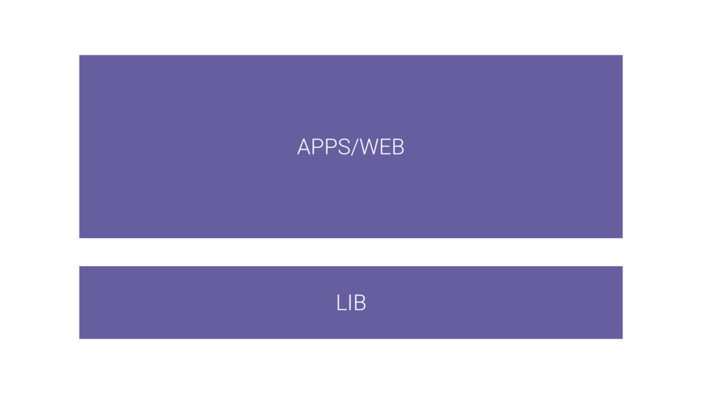 LIB APPS/WEB