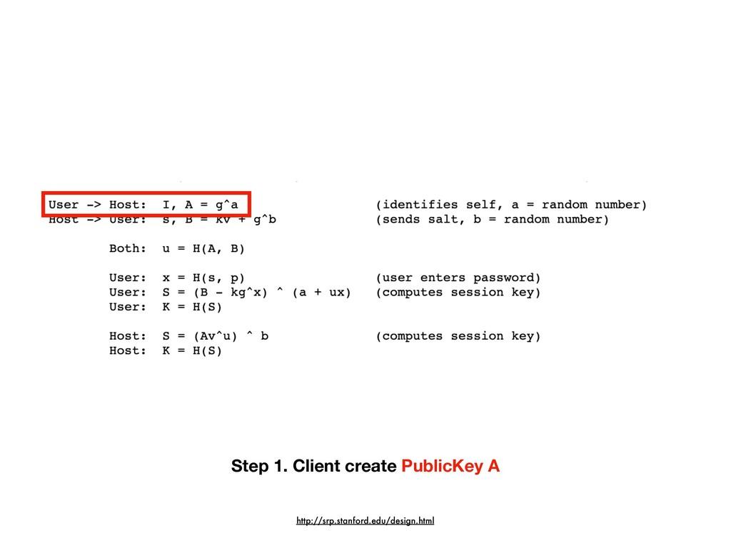 http://srp.stanford.edu/design.html Step 1. Cli...