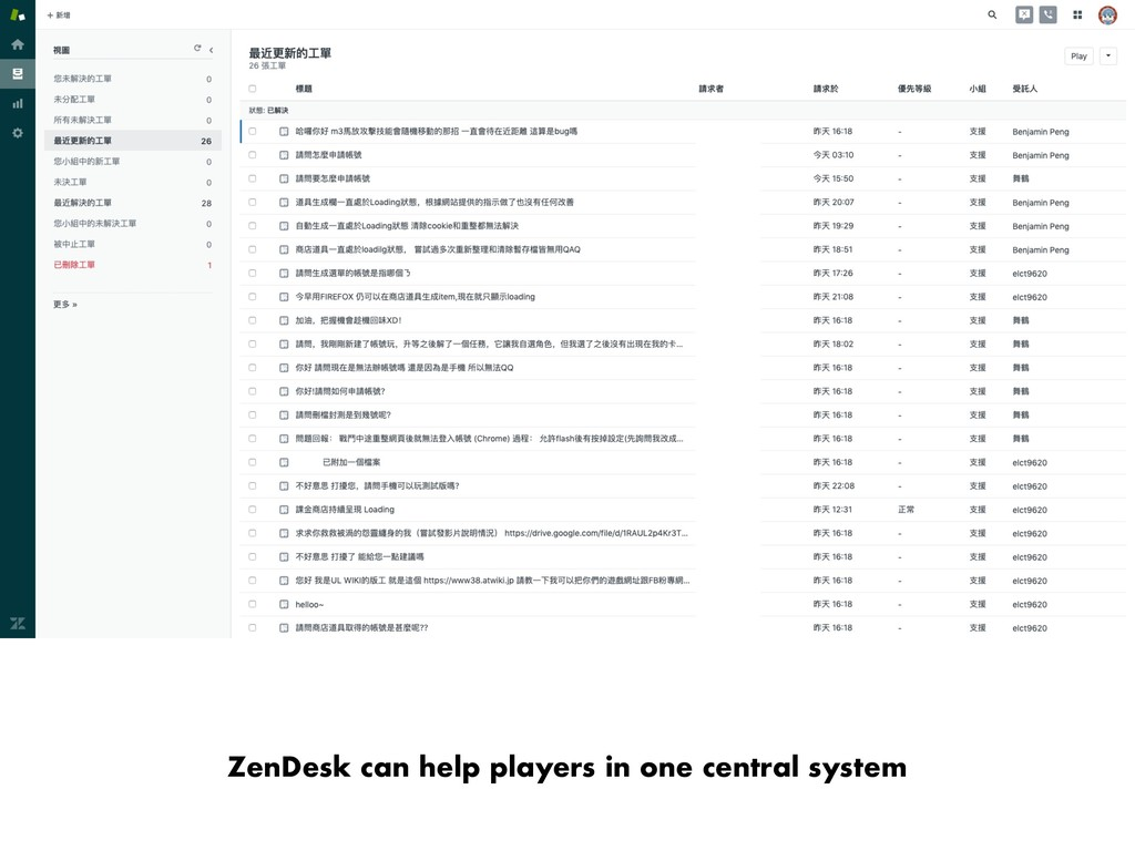 ZenDesk can help players in one central system