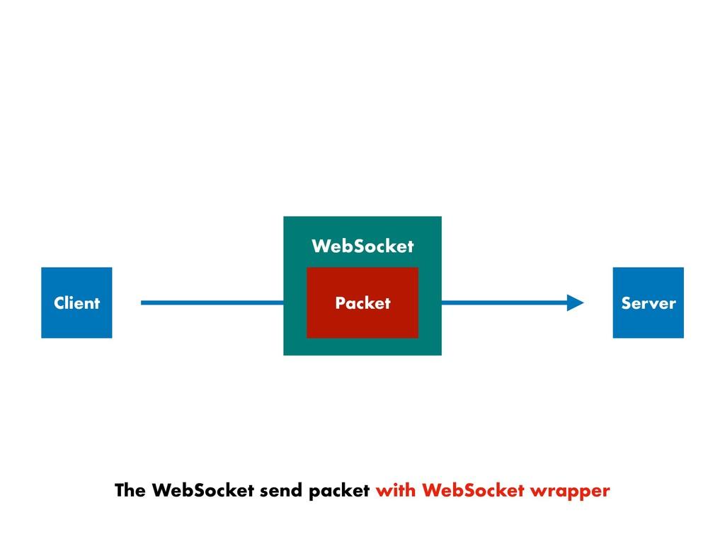 Client Server Packet The WebSocket send packet ...