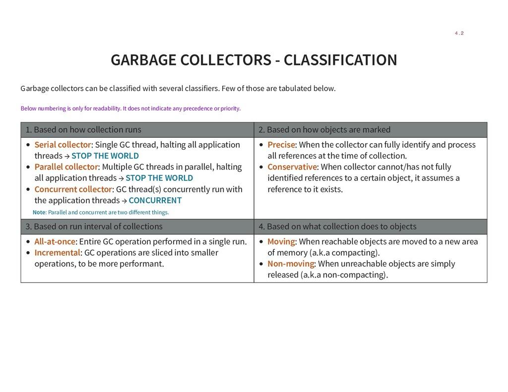 GARBAGE COLLECTORS - CLASSIFICATION Garbage col...