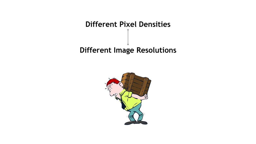 Different Pixel Densities Different Image Resol...