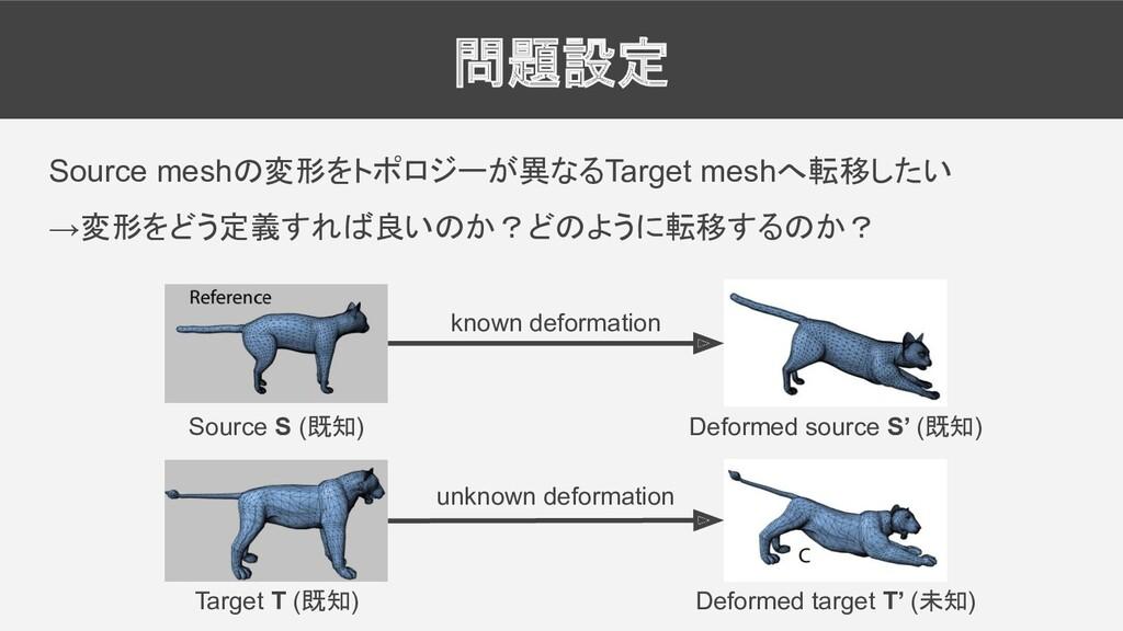 問題設定 Source S (既知) Target T (既知) Deformed targe...