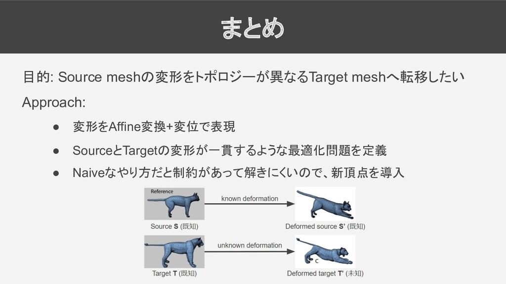 まとめ 目的: Source meshの変形をトポロジーが異なるTarget meshへ転移し...