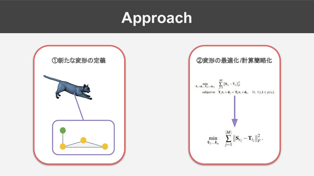 Approach ①新たな変形の定義 ②変形の最適化/計算簡略化