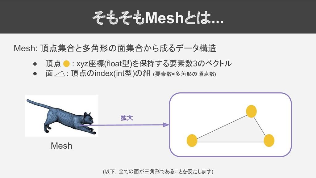 そもそもMeshとは... 拡大 (以下,全ての面が三角形であることを仮定します) Mesh:...