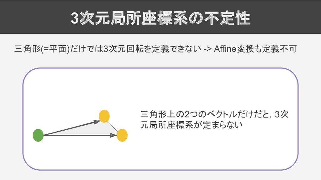 3次元局所座標系の不定性 三角形(=平面)だけでは3次元回転を定義できない -> Affine...