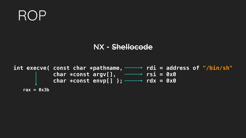 ROP int execve( const char *pathname, char *con...